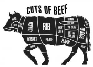 Thịt bò wagyu được cắt như thế nào